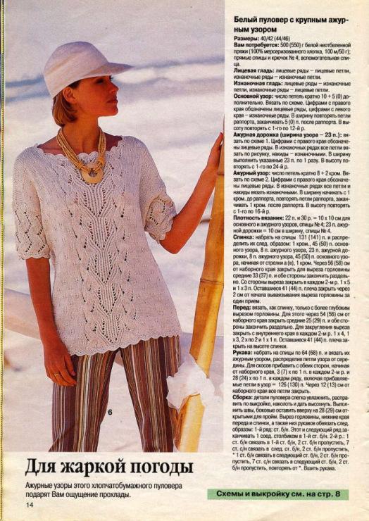 Как по фото найти описание и схему вязания