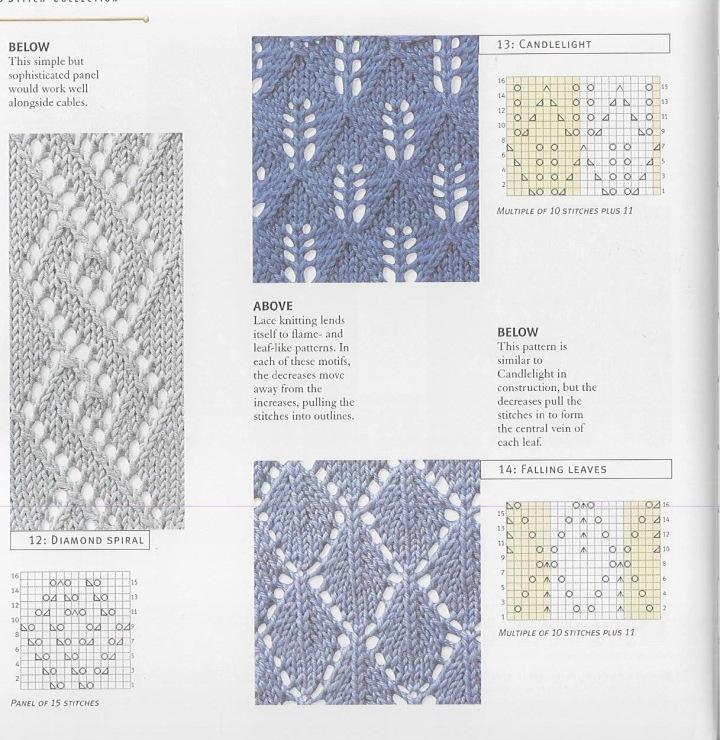 Схемы вязания вертикальных ажурных узоров