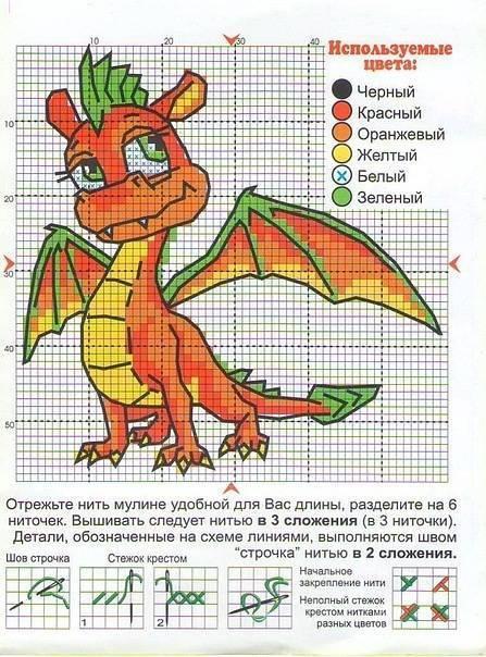 Год дракона схема вышивки крестом 3