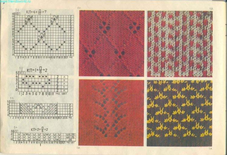 Вязание резинки для свитера