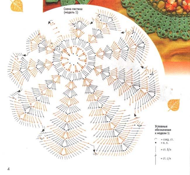 Схемы салфеток для берета крючком