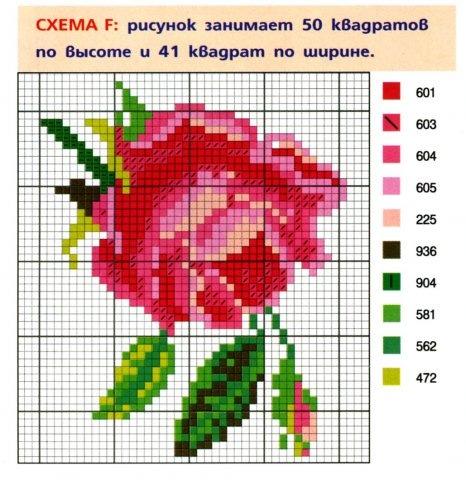 Схемы Вышивки Крестом Розы