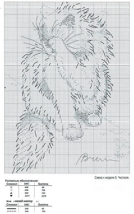 Схемы для вышивки черно-белые кот - сценарий праздника 8 мар.