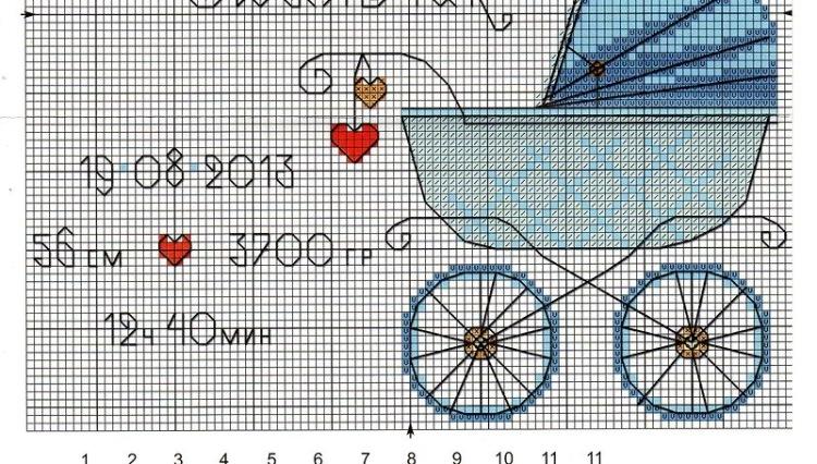 Метрика коляска схема для вышивки