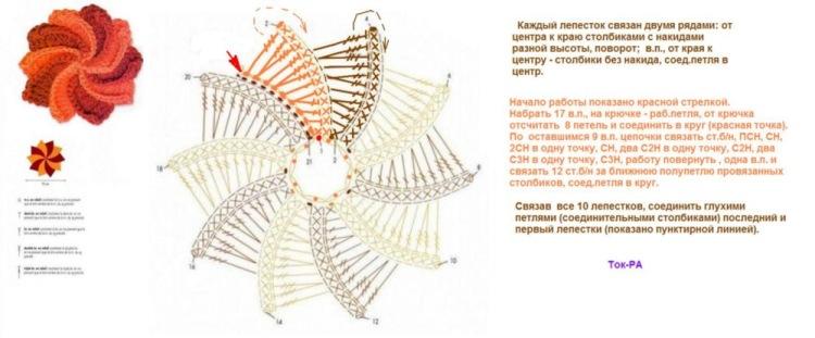 Схема вязания крючком лепестков 94