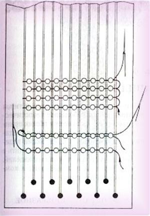 Плетение на бисерном станке